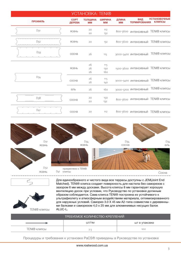Profiles-3-01